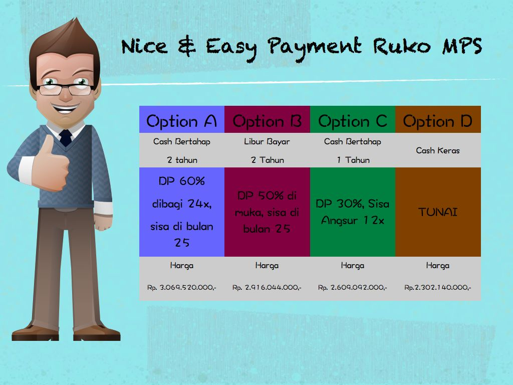 Nice & Easy Payment Ruko MPS
